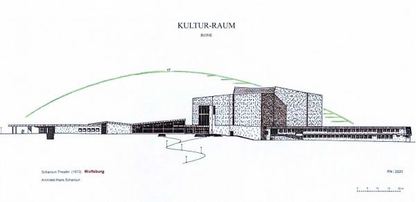 Das Bild zeigt die Postkarte Kultur-Raum, Ensemble von Ikonen, mit dem Motiv Scharoun Theater.