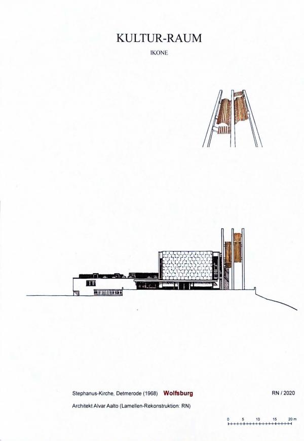Das Bild zeigt die Postkarte Kultur-Raum, Ensemble von Ikonen, mit dem Motiv Stephanus Kirche.
